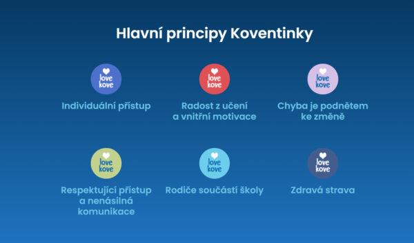 Hlavní principy Koventinky | komunitní škola Plzeň